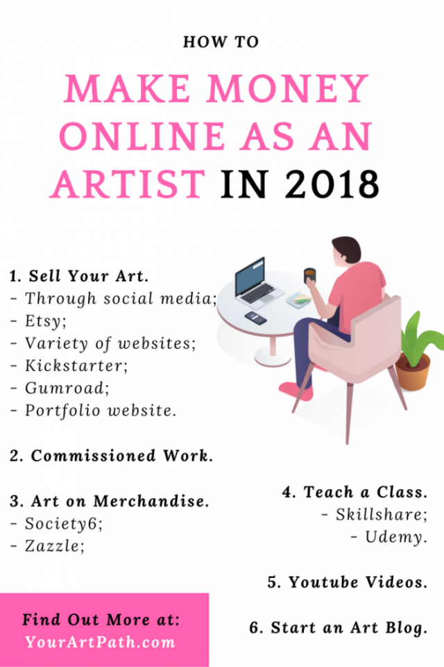 How To Make Money Online As An Artist In 2018 | 6+ Ways
